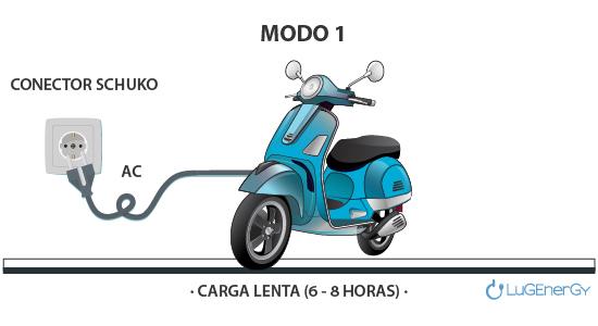 modo 1 recarga coches electricos