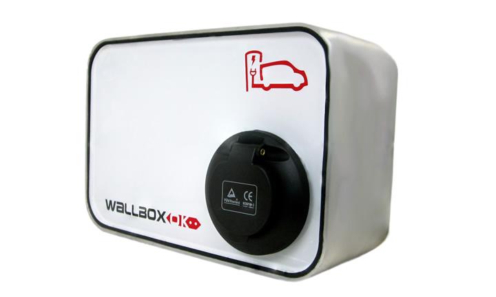 ejemplo de qué es un wallbox o qué es un wall-box