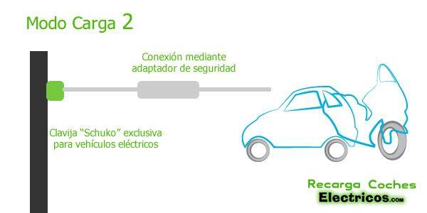 modo-carga-2-coches-electricos