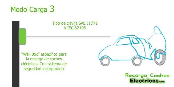modo-carga-3-coches-electricos
