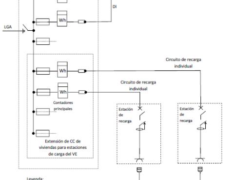 esquema 3a vehiculo electrico