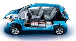 cuanto tiempo dura la bateria de un coche electrico